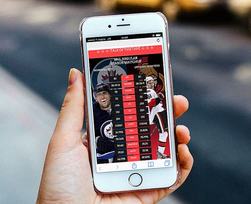 Canadian Olympic results displayed on a mobile phone.