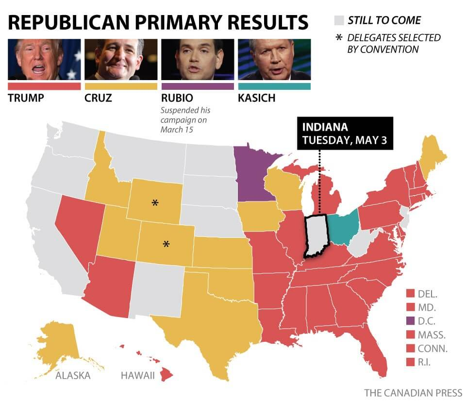 A graphic produced by The Canadian Press showing American election stats