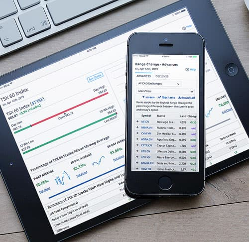 Barchart financial data on a phone and tablet